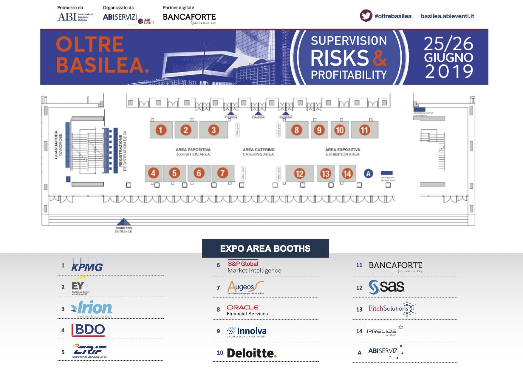 Area Espositiva - Supervision, Risks & Profitability 2019